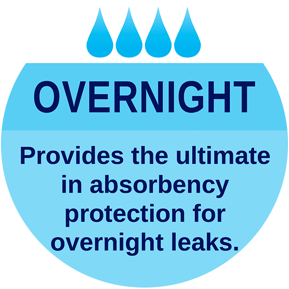Overnight Absorbency
