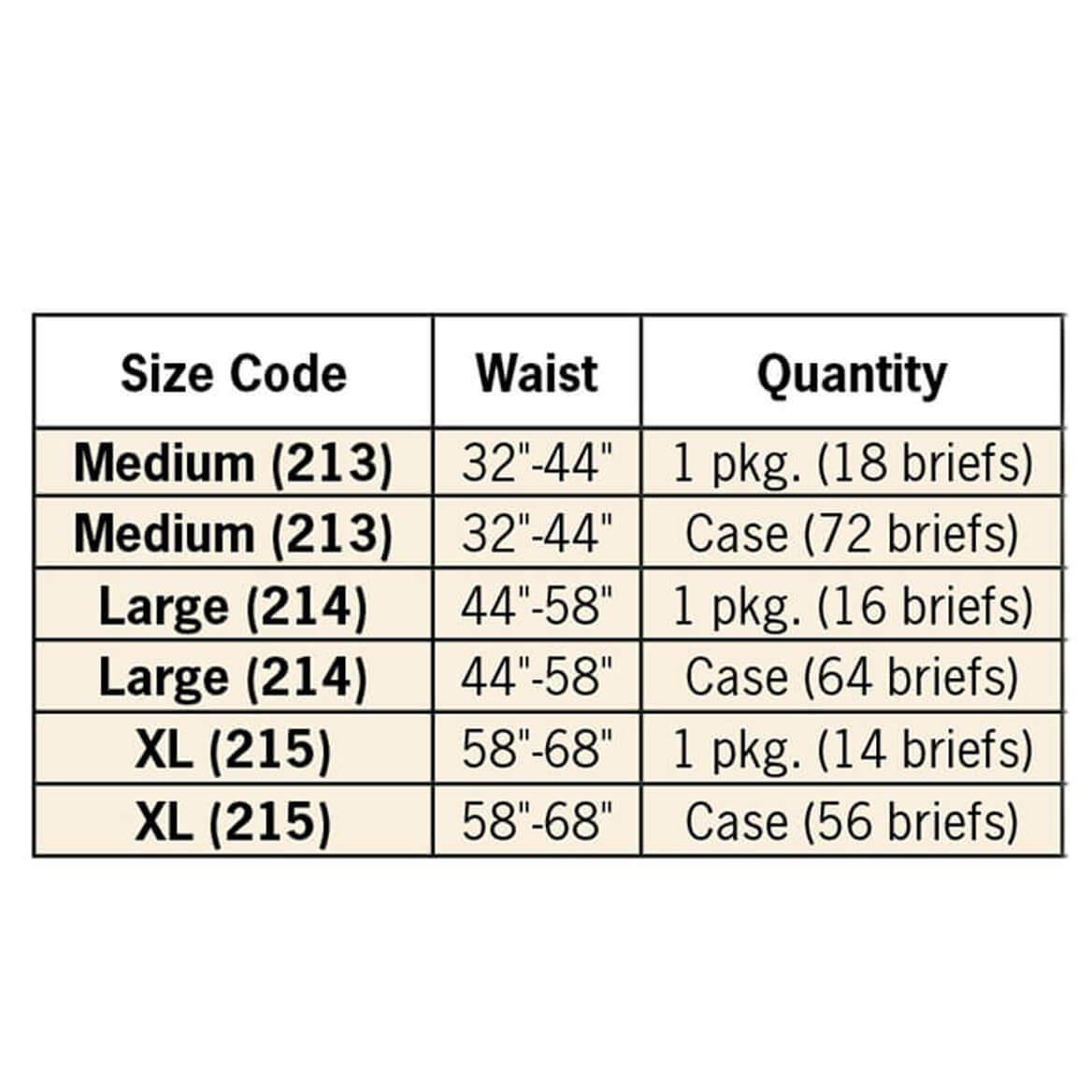 Female Protective Underwear, Case-355859
