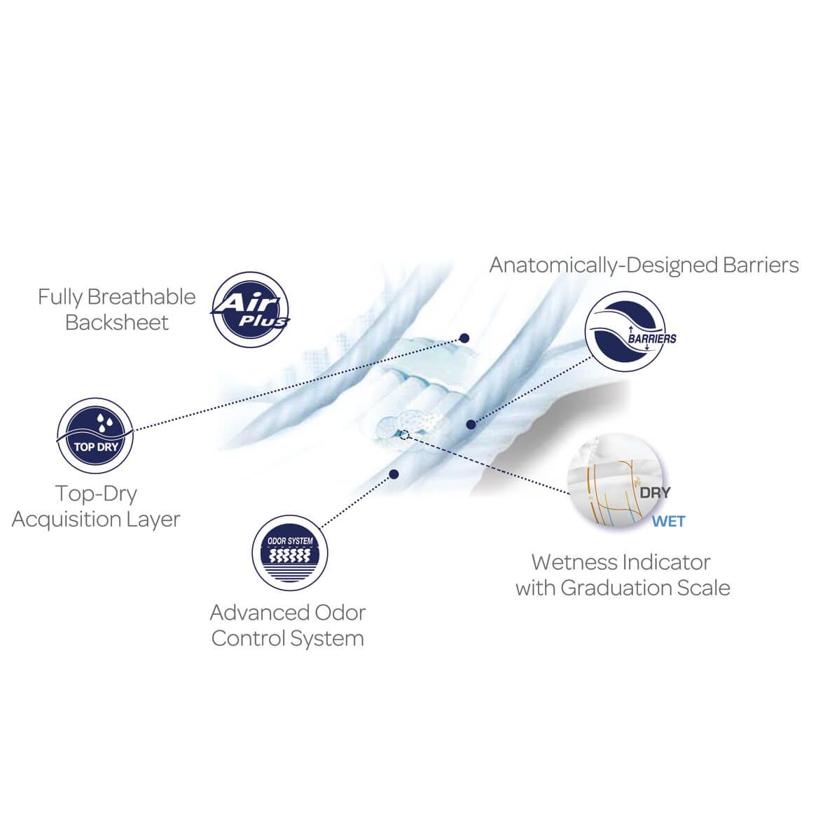 Abri-San™ 22oz. Premium Pads, Pack of 28-368408
