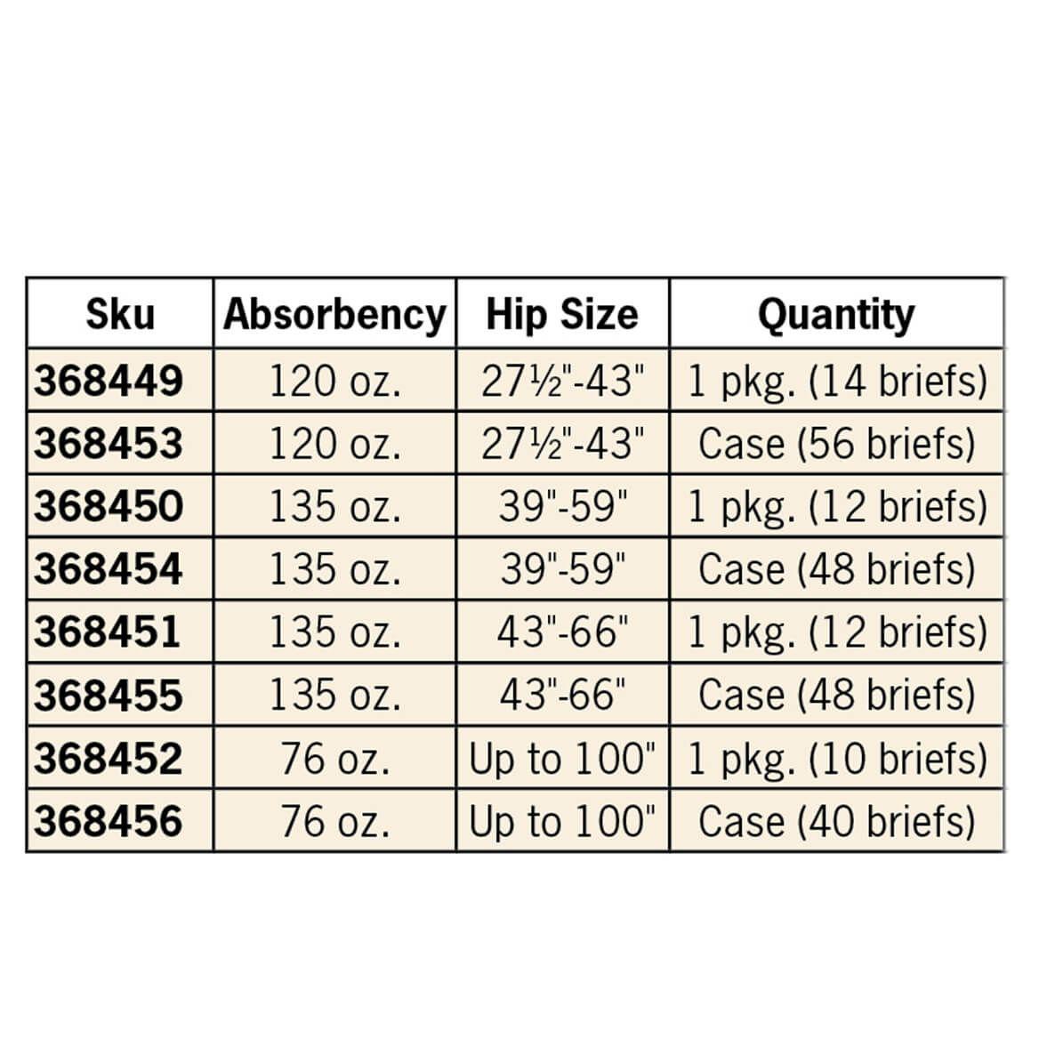 Abri-Form™ 76oz. Premium Adult Briefs 2XL, Pack of 10-368452