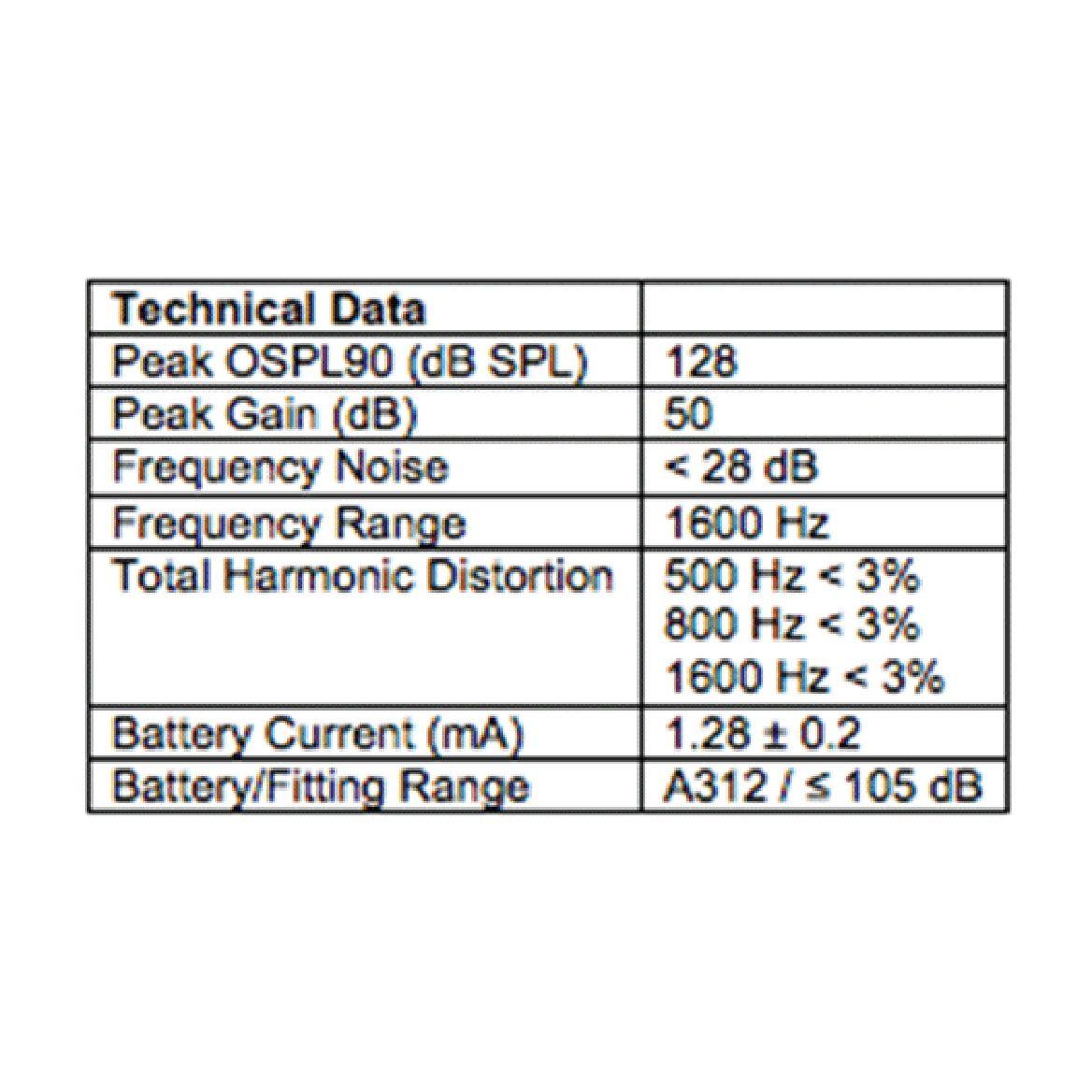 BTE Digital Personal Sound Amplifier-358901