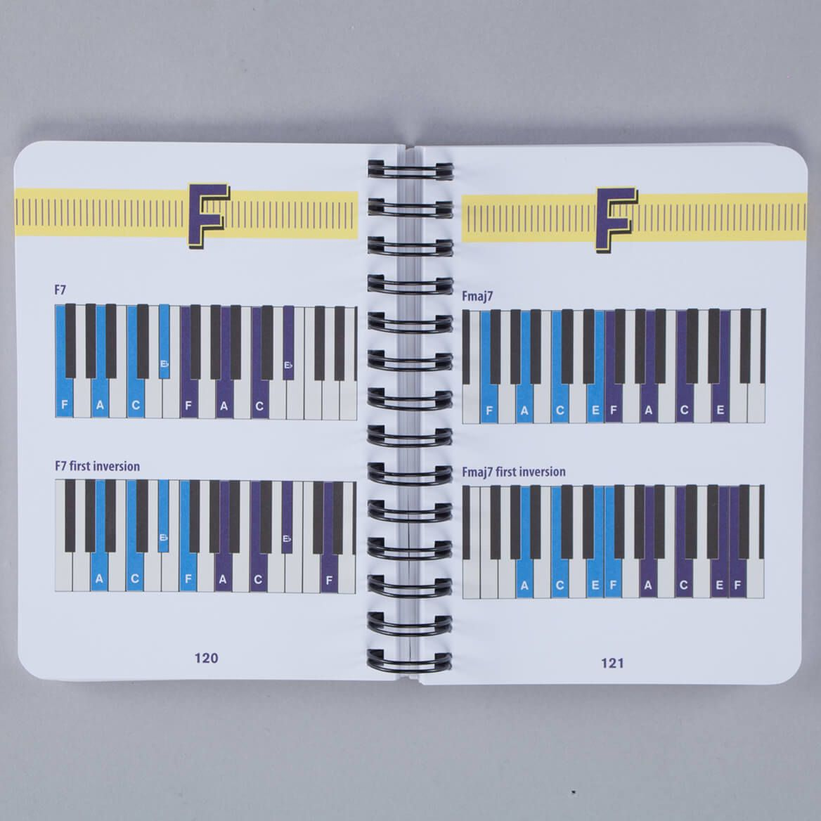 Piano Chord Book-360724