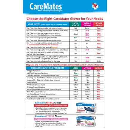 CareMates® Vytrile™ Gloves, Set of 100-352886