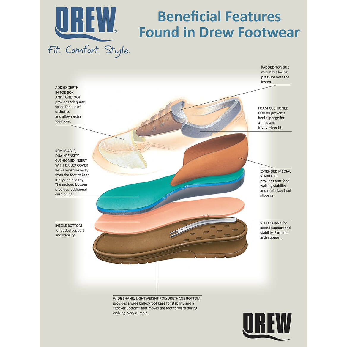 Drew® Savannah Women's Therapeutic Diabetic Shoe - RTV-363506